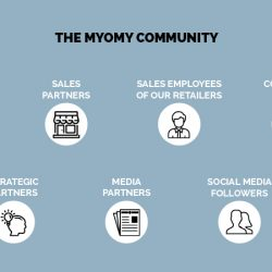 Our-Community